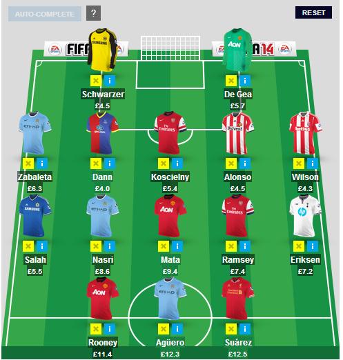 Fantasy Premier League Best Players My Imaginary Wildcard Gw36 Premier League Teams Wallpaper