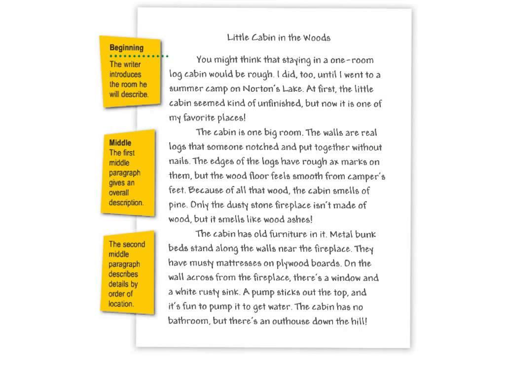 how to write descriptive essays