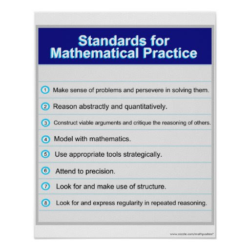 standards_for_mathematical_practice_poster rbf5f7f009806406a9a557a00f469b8d2_wvc_8byvr_512