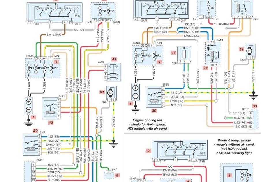 DIAGRAM] Peugeot 106 Gti Wiring Diagram FULL Version HD Quality Wiring  Diagram - LOTREDFGT.LBSOFT.FRlotredfgt lbsoft fr