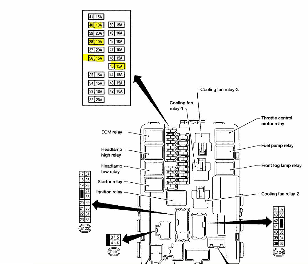 Diagram 2004 Nissan Maxima Fuse Diagram Full Version Hd Quality Fuse Diagram Brakewiringl Nuovarmata It