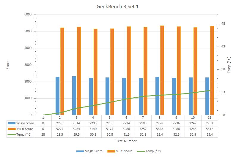 pixel-gb-1
