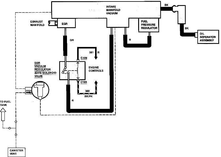 35 2001 Ford Taurus Vacuum Hose Diagram