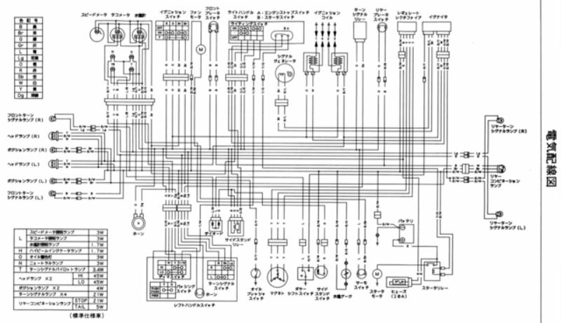 Suzuki Gsf 400 Wiring Schematic | Wiring Diagram