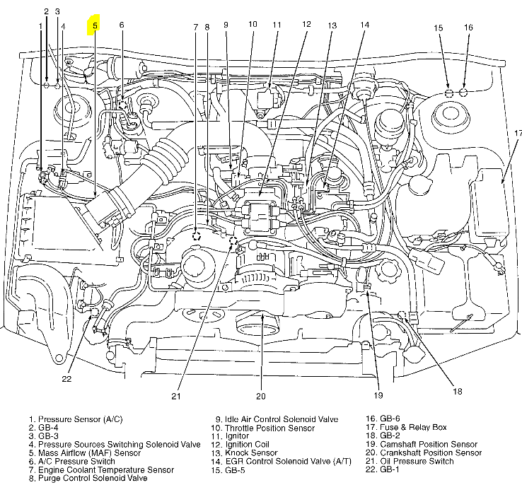 2002 Subaru Outback Engine Diagram Wiring Diagram Resource A Resource A Led Illumina It