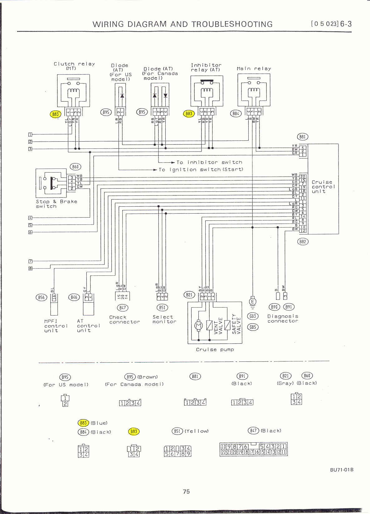 2005 Subaru Impreza Wiring Diagrams Wiring Diagram Correction Correction Cfcarsnoleggio It