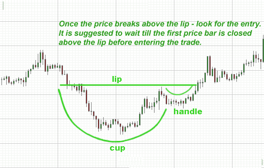 cup_and_handle