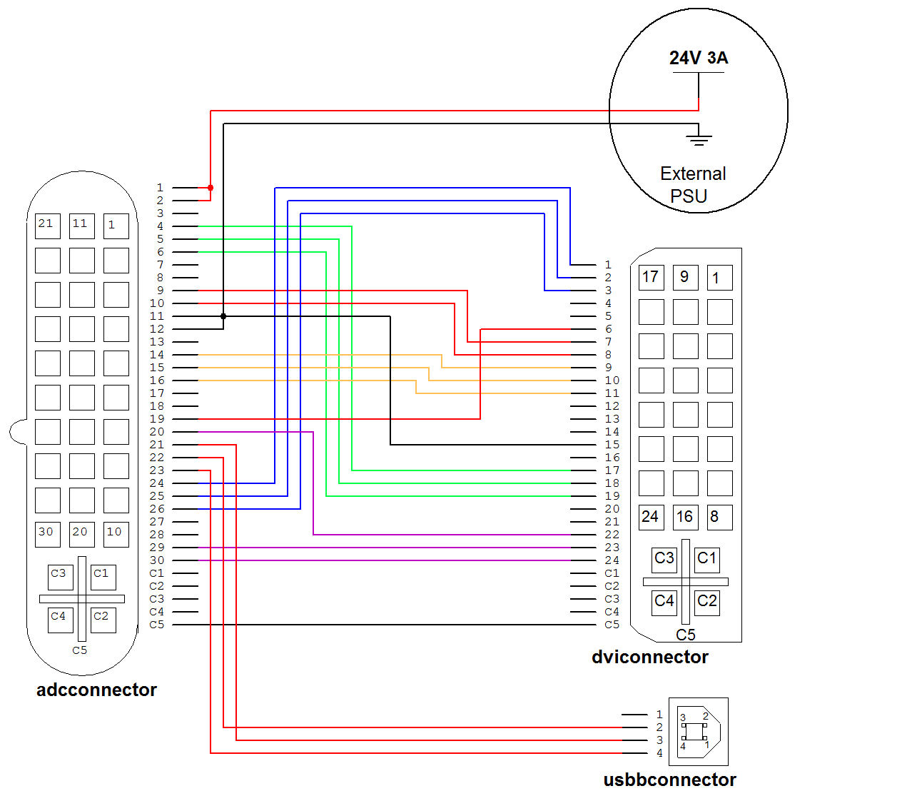 [SODI_2457]   Dvi D to Vga Wiring Diagram – moesappaloosas.com | schematic and wiring  diagram | Build Atv To Vga Diagram Wires |  | schematic and wiring diagram