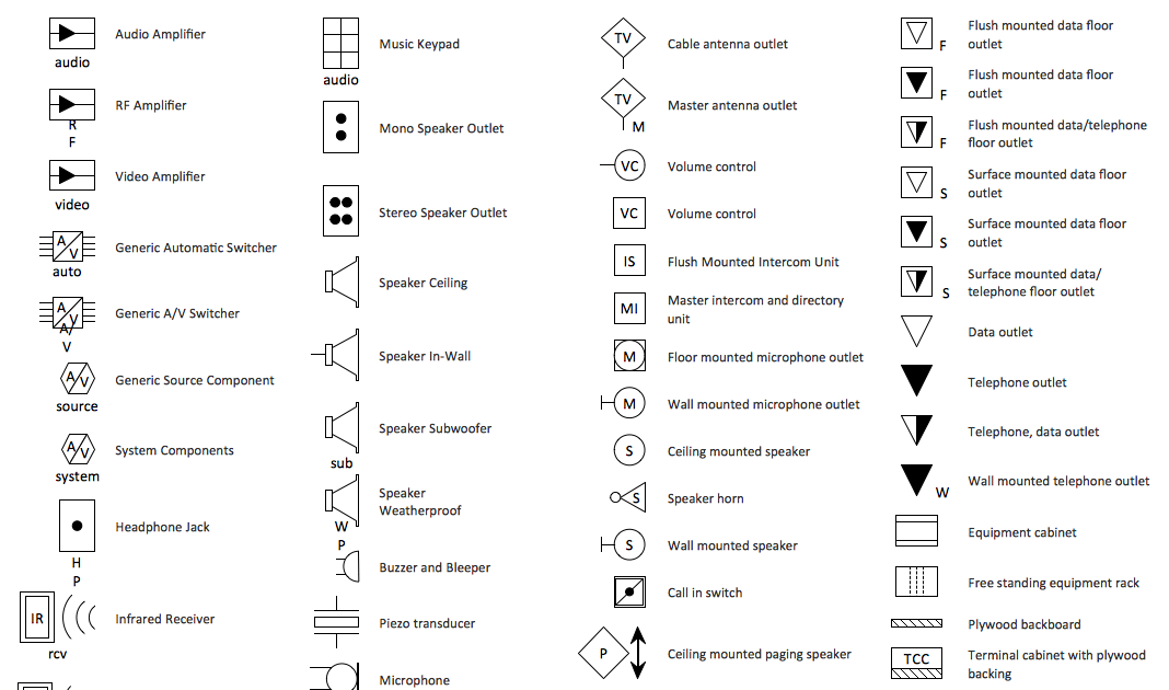 House Wiring Diagram And SymbolsWiring Diagram