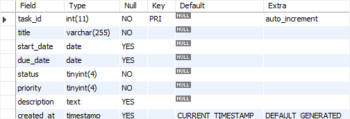 Mysql Create Table Statement By Examples