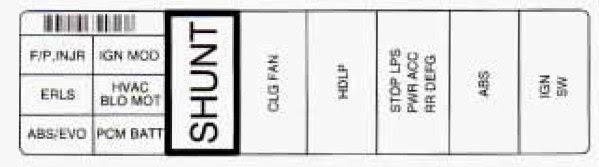 Oldsmobile Regency (1997 - 1998) - fuse box diagram - Auto ...