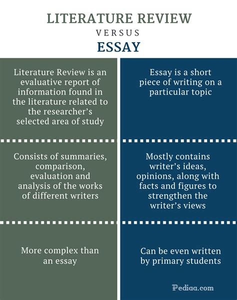 when writing an essay what is a tide
