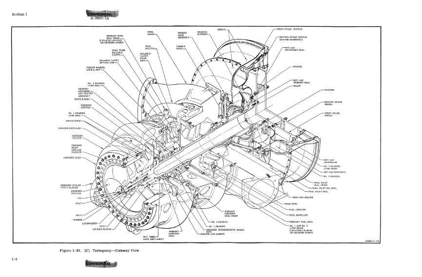 saturn v f1 engine diagram f 1 rocket engine technical manual  f 1 rocket engine technical manual