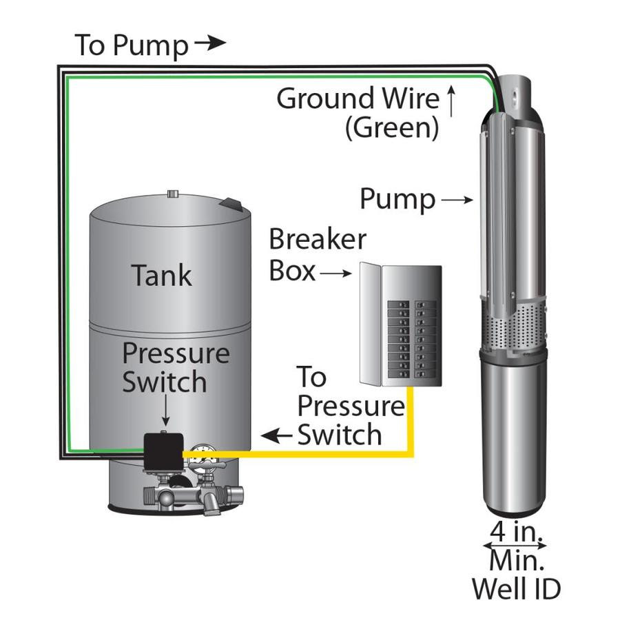 Zoeller 0 5 Hp 230 Volt Stainless Steel Submersible Well Pump In The Water Pumps Department At Lowes Com