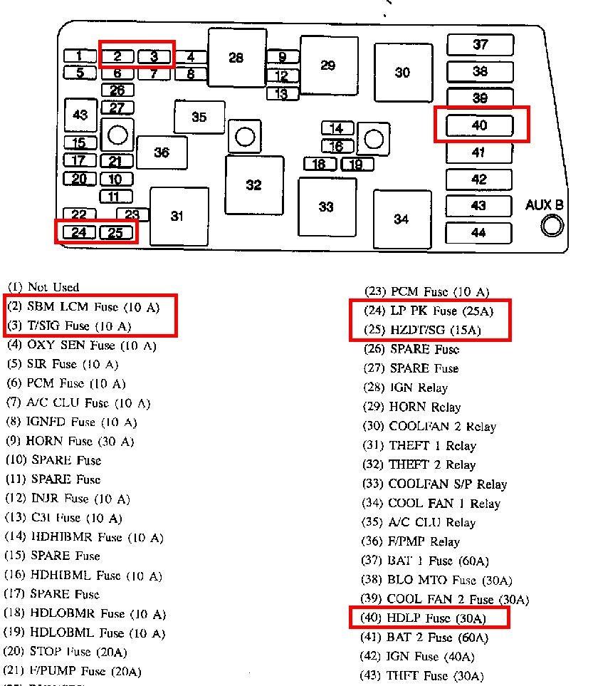 Buick Rendezvou Fuse Box Diagram - Wiring Diagram Schema