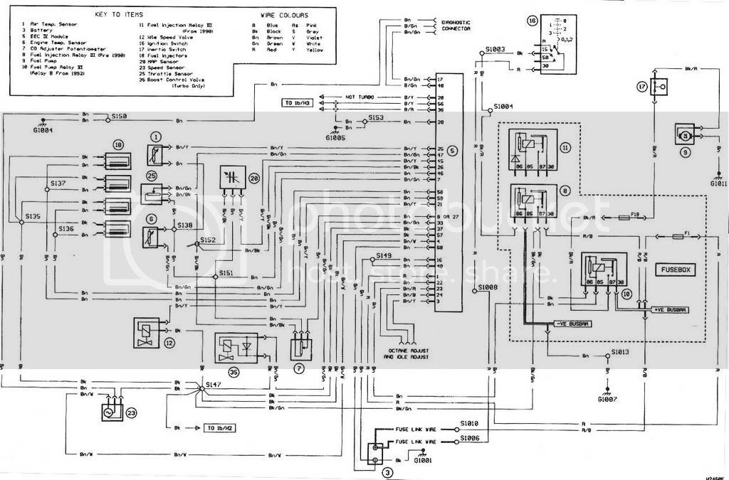 Diagram Ford Mondeo Tdci Engine Diagram Full Version Hd Quality Engine Diagram Sgdiagram18 Japanfest It