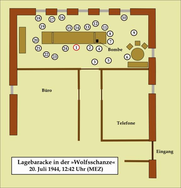File:Grafik - Lagebesprechung Wolfsschanze, 20. Juli 1944.png
