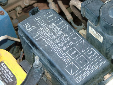 2001 Toyota Tacoma Fuse Box Wiring Diagram Brief Get Brief Get Lechicchedimammavale It