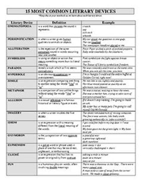 15 Common Literary Devices Reference Sheet | All Things