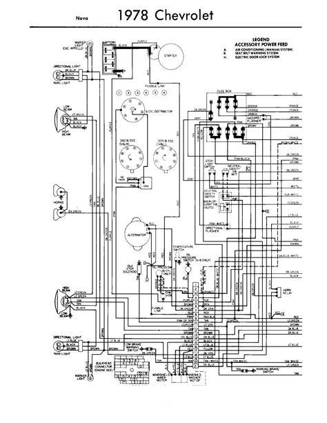 House Wiring Circuits | Wiring Diagram Database