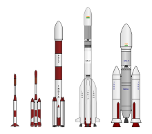 ISRO Launch Veichles