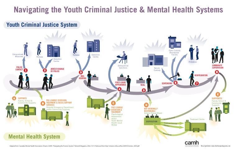 Justice, mental health focus of new CMHA Ontario webinar ...