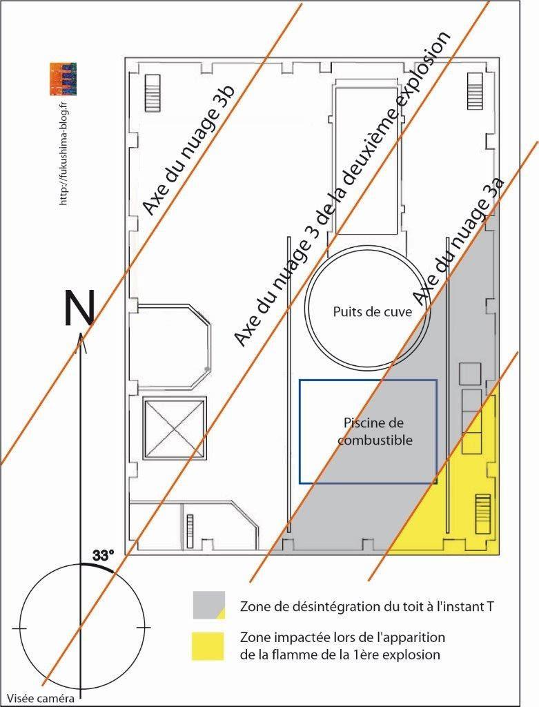Fig. 21 : Différents axes et zones impactées rapportés au plan du BR3