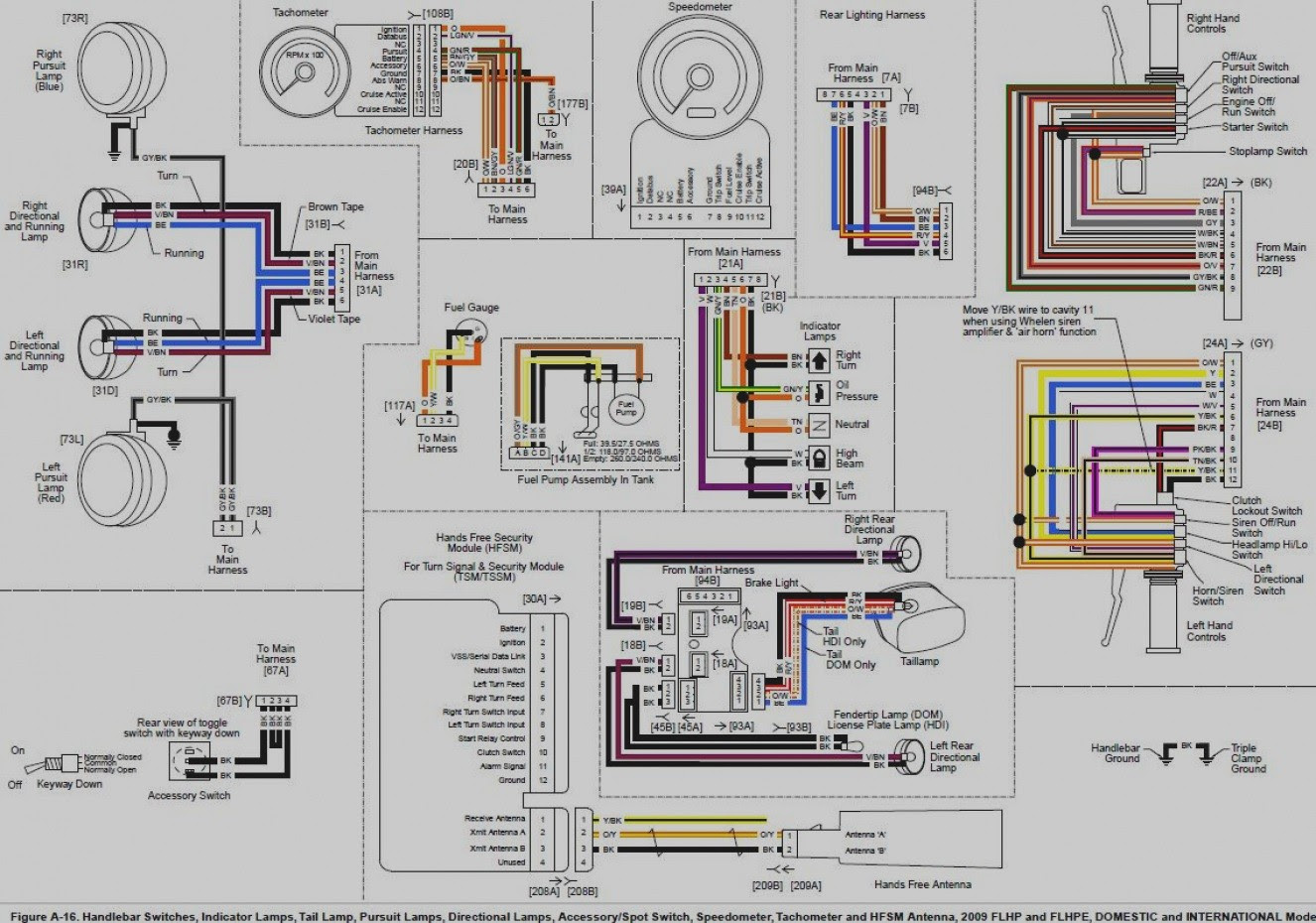 DIAGRAM 2009 Harley Street Glide Wiring Diagram FULL ...