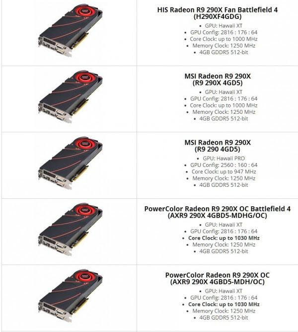 Grafícas AMD Radeon R9 290X y Radeon R9 290 (3)