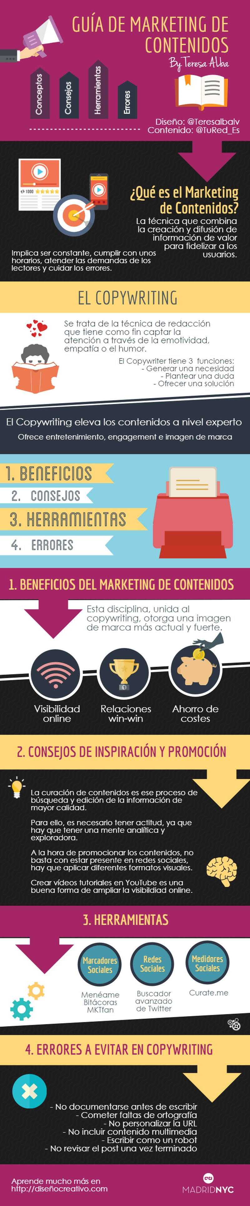Guia de Marketing de Contenidos2 Excelente Guía de Marketing de Contenidos (infografía)