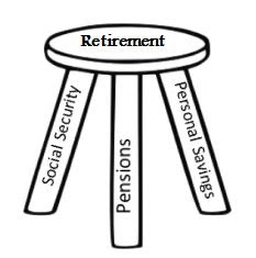 Part Two: The Three-Legged Stool: One Leg Short for Those Earning ...