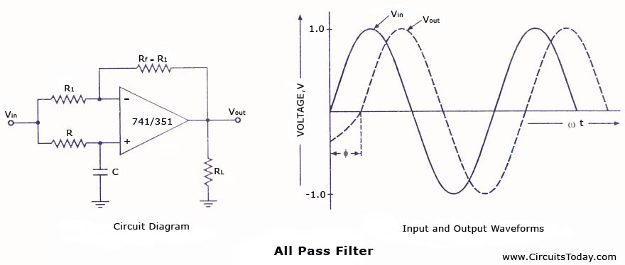 All pass filter circuit and frequency response