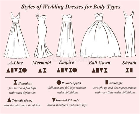 Set Of Wedding Dress Styles. Stock Vector   Illustration