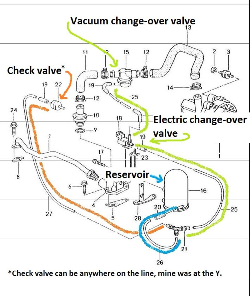 2000 Porsche Boxster Engine Diagram - Cars Wiring Diagram Blog