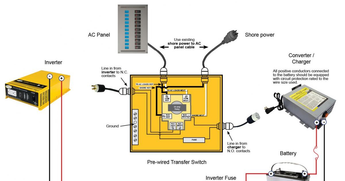 21 Elegant Generac Transfer Switch Wiring Diagrams