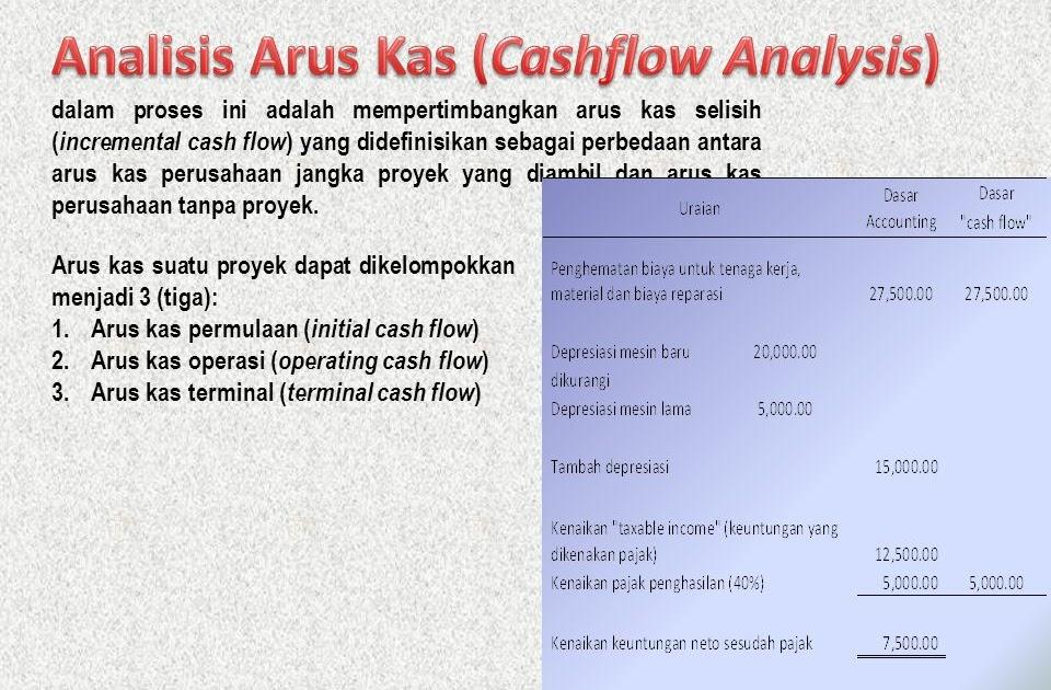 Kunci Jawaban Akm Cash Flow Peranti Guru
