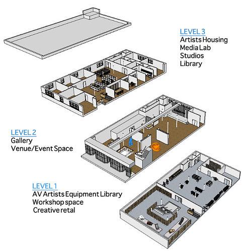 Luminary Axon Of Building Interior