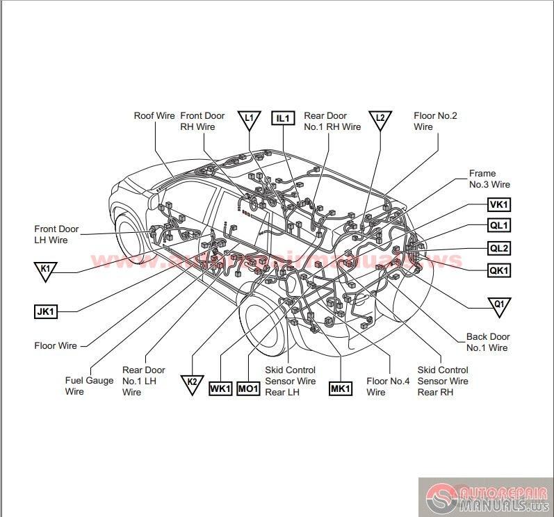 Diagram 2004 Toyota Rav 4 Wire Diagram Full Version Hd Quality Wire Diagram Diagramhyatta Beppecacopardo It