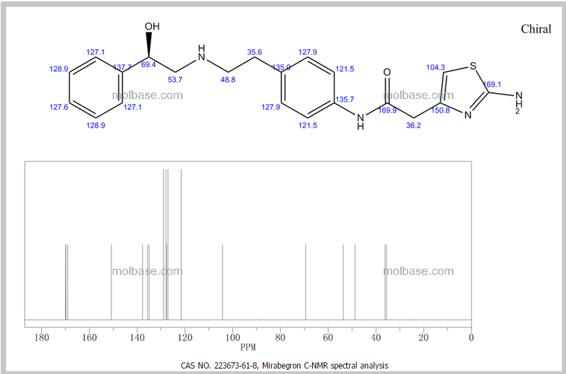 C-NMR MOLBASE
