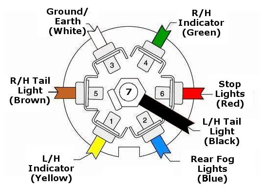 Diagram Wiring Diagram For Trailer Socket Full Version Hd Quality Trailer Socket Branchwiringm Repni It