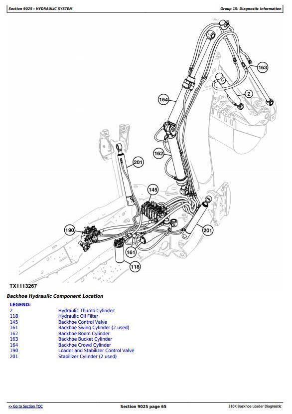 John Deere 310k Backhoe Loader Sn E219607 Diagnostic Operation Test Service Manual Tm12435 Truck Service Manual Store
