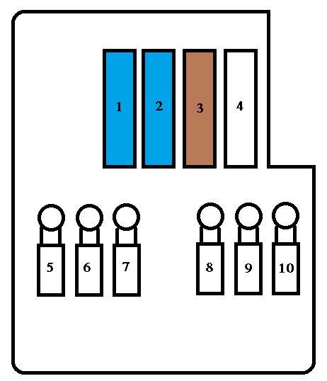 2007 Kium Sorento Fuse Panel Diagram