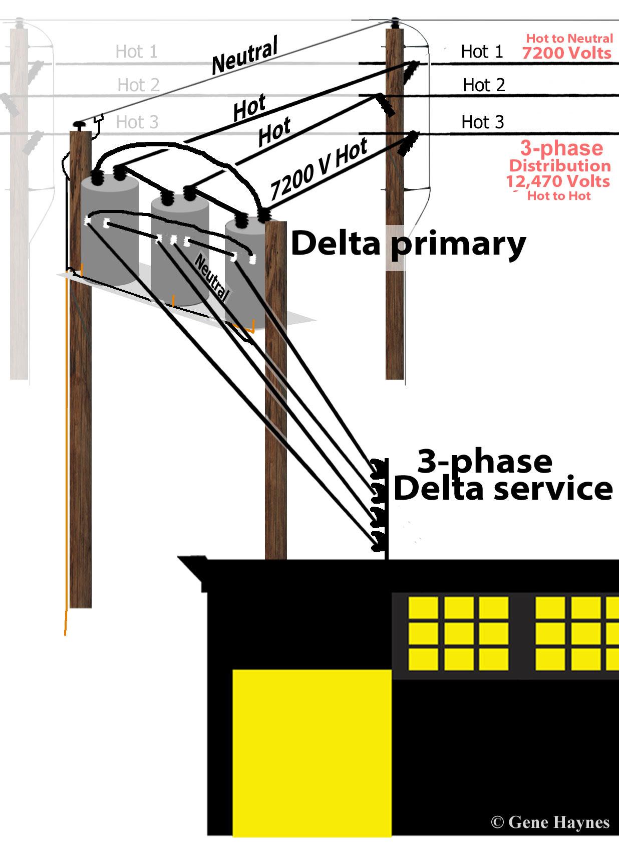 480 277v Wiring Diagram