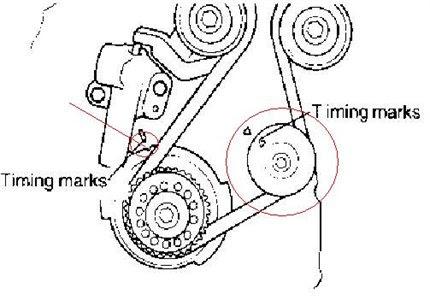 2003 Hyundai Sonata Engine Diagram Timing Belt 1997 Honda Accord Headlight Wiring Diagram Deviille Kdx 200 Jeanjaures37 Fr