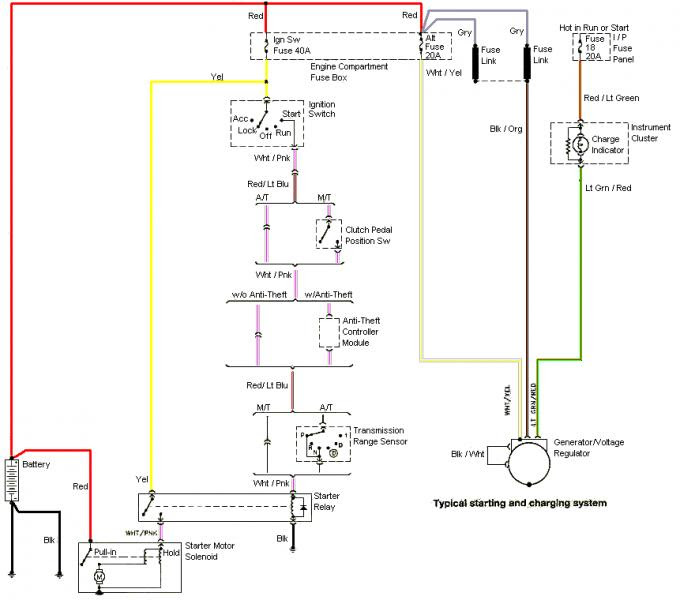 1985 Mustang Alternator Wiring Diagram Peugeot 407 Wiring Diagram Bege Wiring Diagram