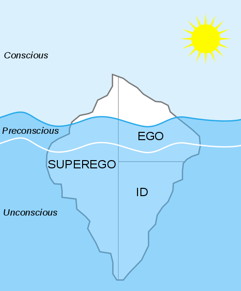 The Wolves Within: Freud's Id, Ego, Super-ego