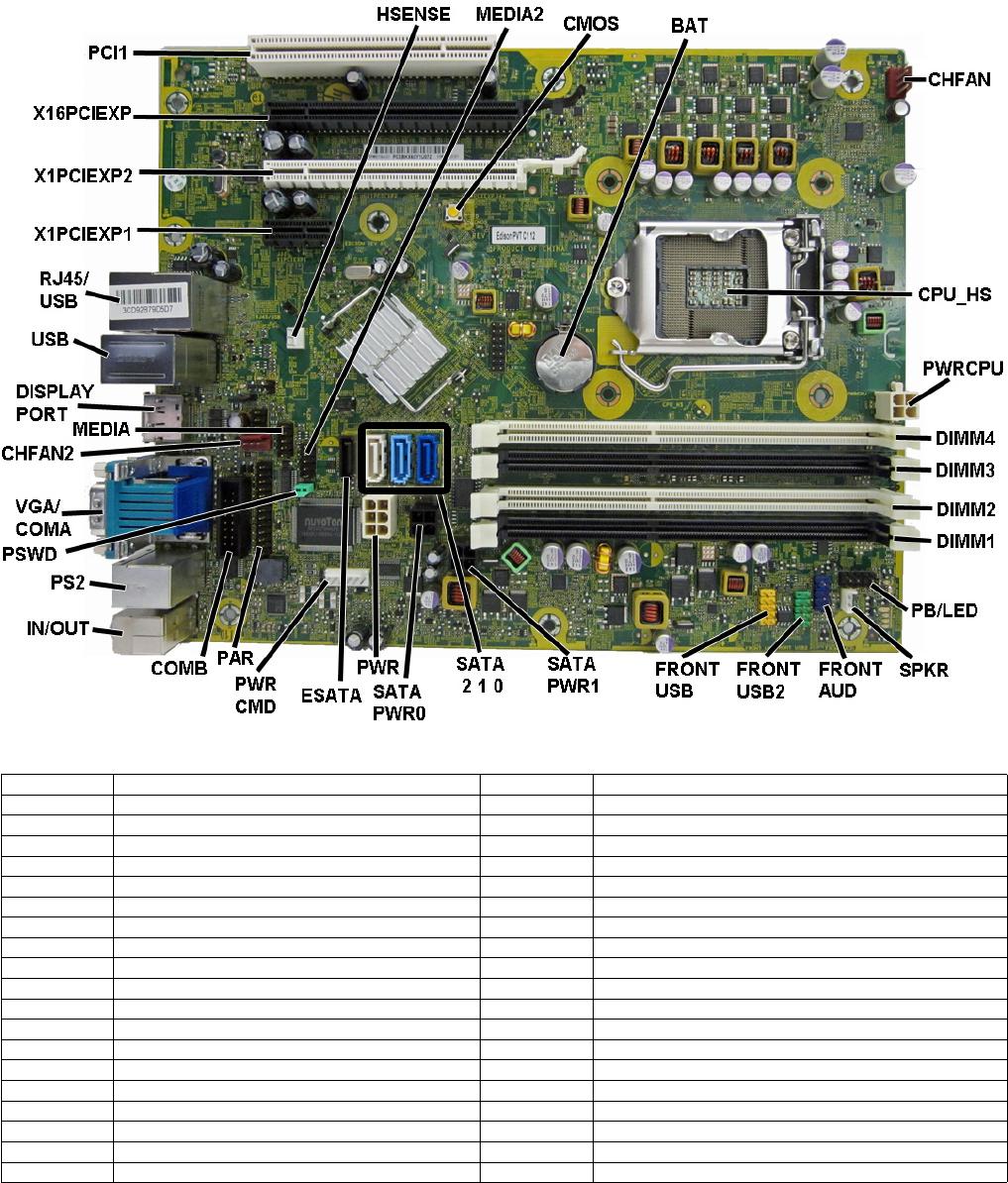 Wiring Diagram  31 Hp 8200 Elite Motherboard Diagram