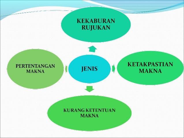 Image Result For Cerita Ulang Hikayat