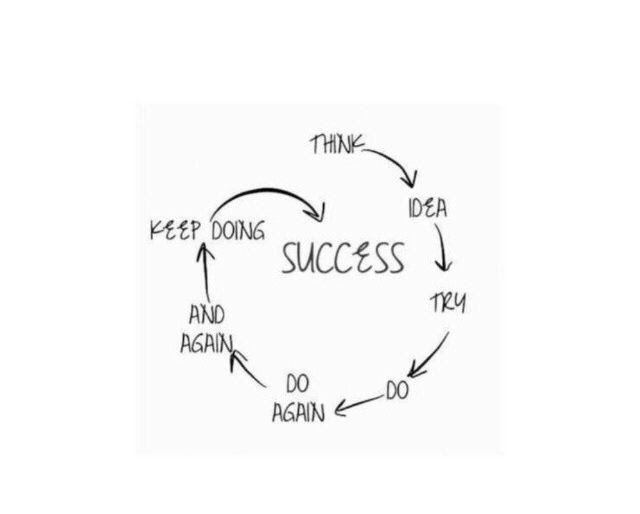 Quotes About Life Cycle 75 Quotes