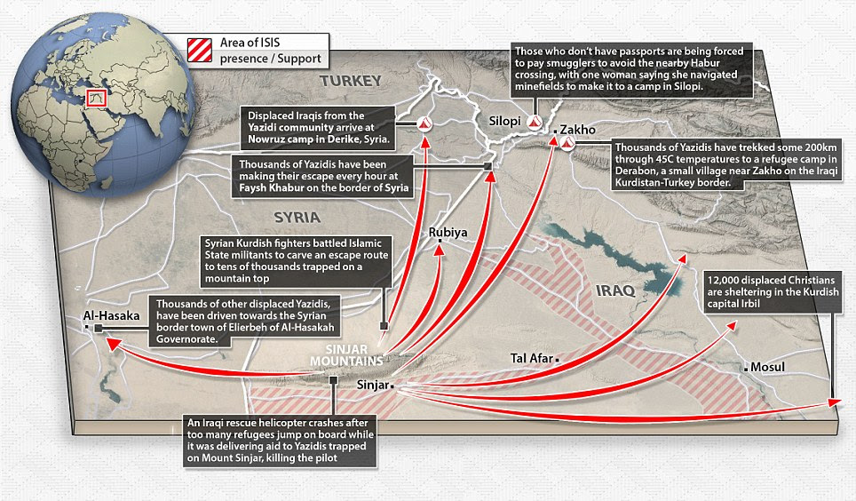Scattered: A graphic showing the various escape routes the Yazidis have taken, often through hundreds of kilometres of desert terrain, after being attacked by ISIS